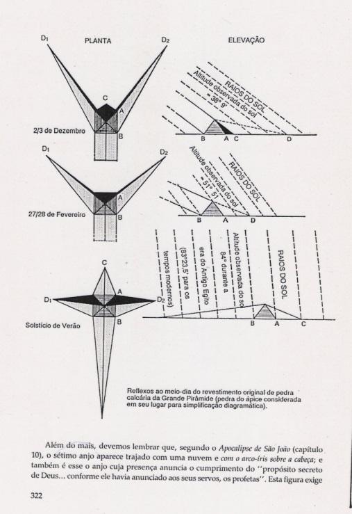 piramide 35
